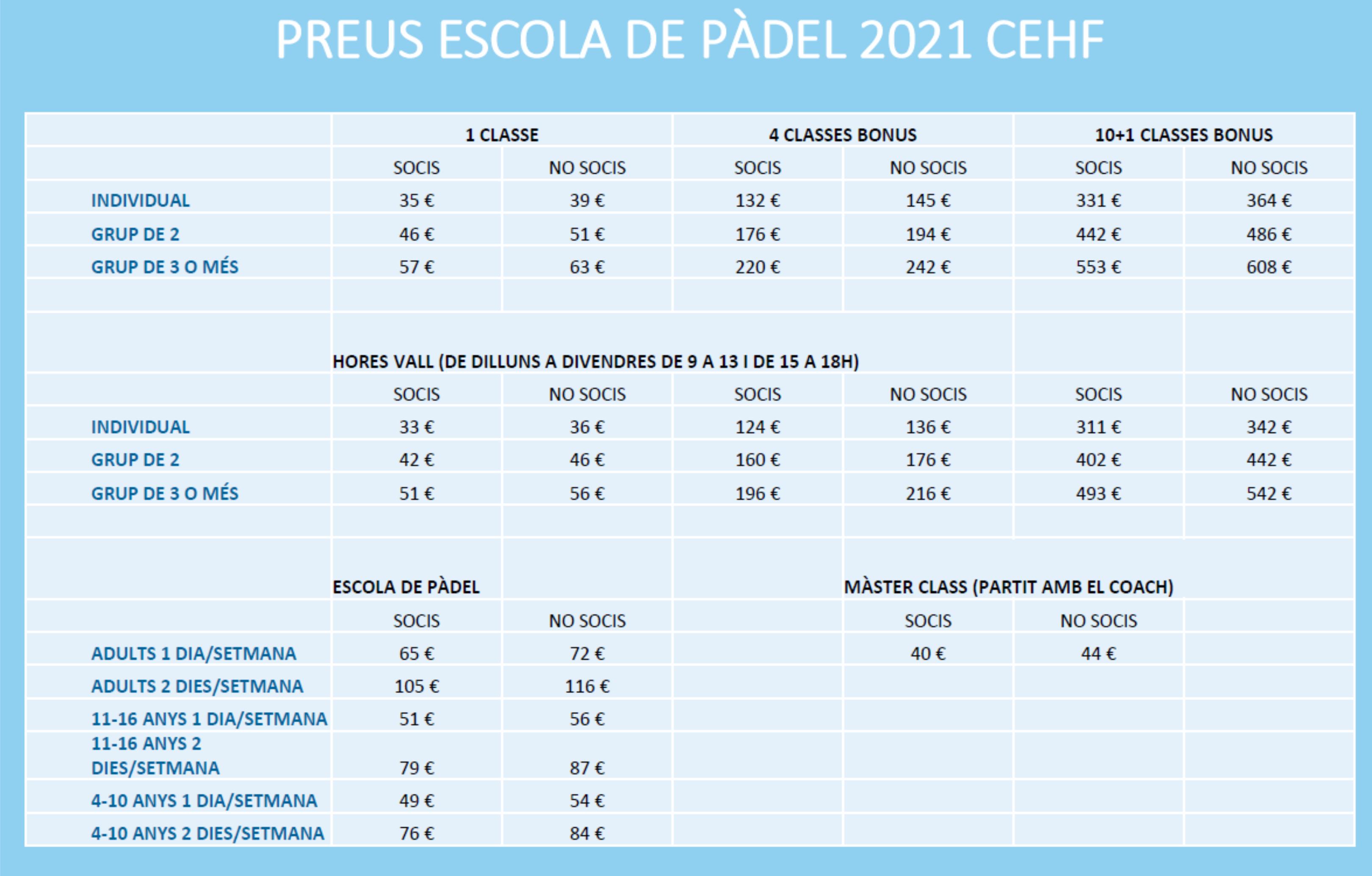 PREUS ESCOLA DE PÀDEL 2021 CEHF